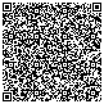 QR-код с контактной информацией организации Бюро Всемирной Организации Здравоохранения по связи и координации в РБ
