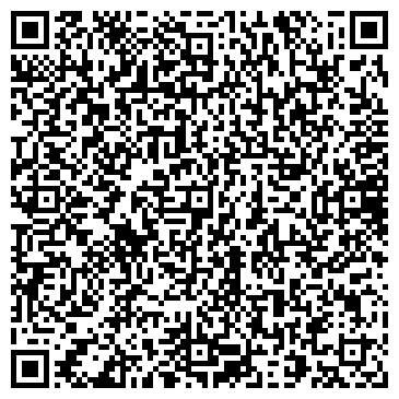 QR-код с контактной информацией организации Ножеева Е.А., ИП