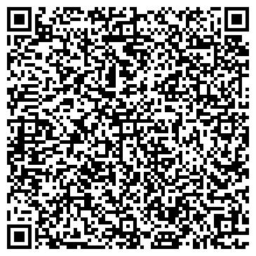 QR-код с контактной информацией организации Институт экономики ГНУ