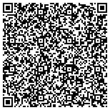 QR-код с контактной информацией организации Институт независимой экспертизы, ЗАО