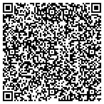 QR-код с контактной информацией организации Милкхаус Эстейт Менеджмент, ООО