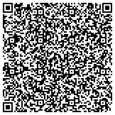 QR-код с контактной информацией организации НИИ пожарной безопасности и проблем чрезвычайных ситуаций