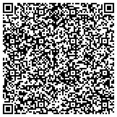 QR-код с контактной информацией организации Межвузовский центр маркетинга научно-исследовательских разработок, учреждение
