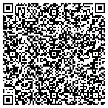 QR-код с контактной информацией организации Институт Белжилпроект, РУП