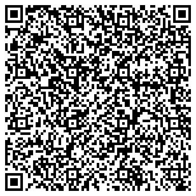 QR-код с контактной информацией организации СОВЕТ ПРЕДПРИНИМАТЕЛЕЙ УКРАИНЫ ПРИ КАБИНЕТЕ МИНИСТРОВ УКРАИНЫ