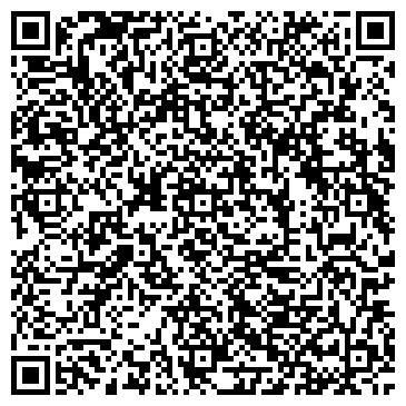 QR-код с контактной информацией организации Торговля и общественное питание, ЧП