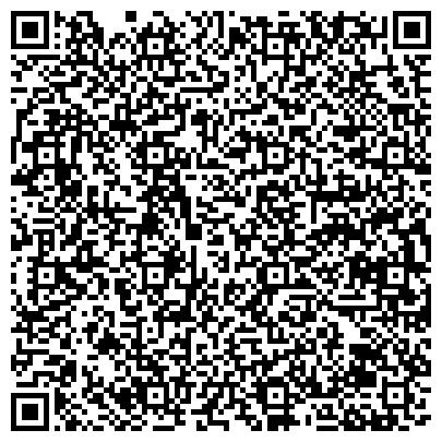 QR-код с контактной информацией организации ГОСУДАРСТВЕННЫЙ КОМИТЕТ УКРАИНЫ ПО ДЕЛАМ РЕЛИГИЙ (ВРЕМЕННО НЕ РАБОТАЕТ)
