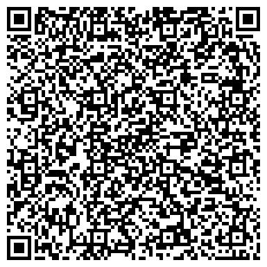 QR-код с контактной информацией организации Городской портал г.Семей, ИП