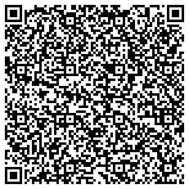 QR-код с контактной информацией организации Агенство Ирины Заграничной ,ЧП