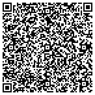 QR-код с контактной информацией организации Ведущий-конферансье Сергей Ткачук, ЧП