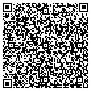 QR-код с контактной информацией организации Банда Клоунов, ИП