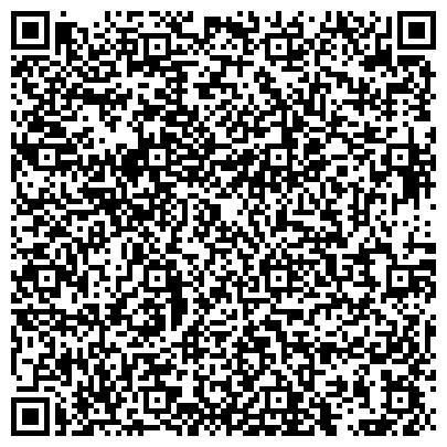 QR-код с контактной информацией организации Театральное объединение Праздник Подарков