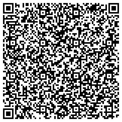 """QR-код с контактной информацией организации Агентство по подбору домашнего персонала """"Home service Atyrau"""""""