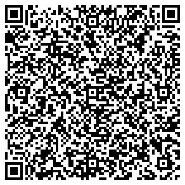 QR-код с контактной информацией организации АудитГрупп, Компания
