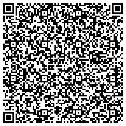 QR-код с контактной информацией организации Баланс+ Группа предприятий, ООО
