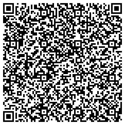 QR-код с контактной информацией организации Global project POLSKA (Глобал проджект Польська), СП