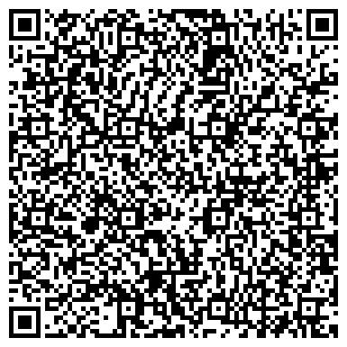 QR-код с контактной информацией организации Фишер Юлия, СПД