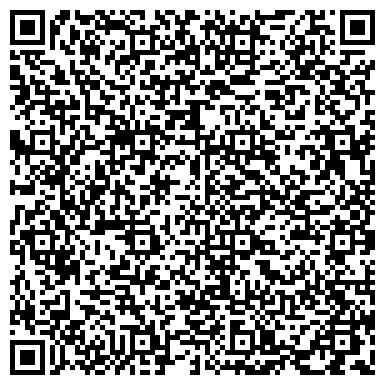 QR-код с контактной информацией организации Ukrainian Business Resources, ЧП Рекрутинговое агентство