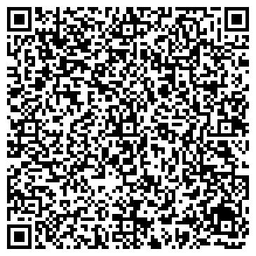 QR-код с контактной информацией организации PowerPact HR Consulting, ООО