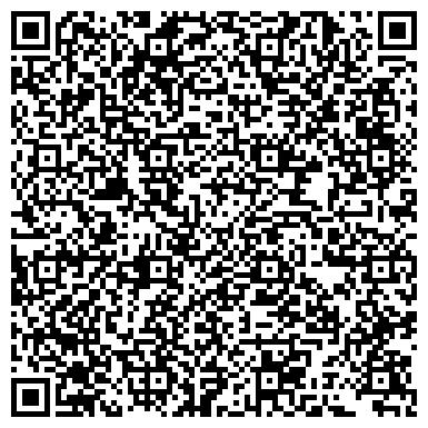 QR-код с контактной информацией организации NickBiz сonsulting, ООО