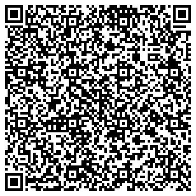 QR-код с контактной информацией организации Кадровое агентство Успех, ЧП