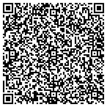QR-код с контактной информацией организации Kiev International Recruiters, ЧП