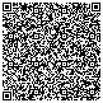 QR-код с контактной информацией организации ДНЕПР, ЛИТЕРАТУРНО-ХУДОЖЕСТВЕННЫЙ И ОБЩЕСТВЕННО-ПОЛИТИЧЕСКИЙ ЖУРНАЛ, КП