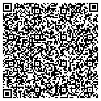 QR-код с контактной информацией организации Рекрутинговое агенство Имплоймент, ЧП