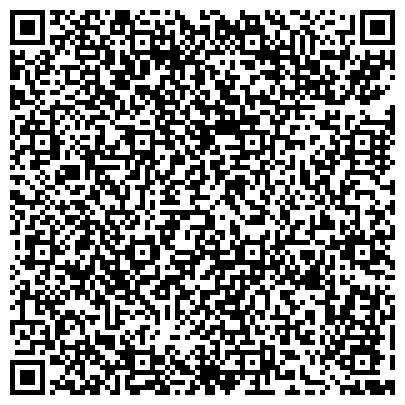 QR-код с контактной информацией организации Городской центр подбора персонала, ЧП