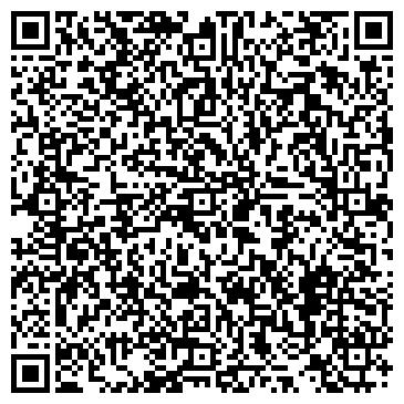 QR-код с контактной информацией организации AstraSV-Consulting, ООО