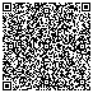 QR-код с контактной информацией организации Характер, рекрутинговое агенство