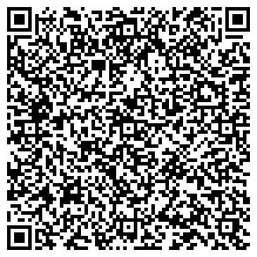 QR-код с контактной информацией организации Информационно-кадровый центр, ИП