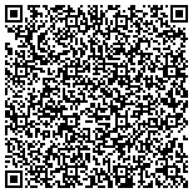 QR-код с контактной информацией организации Лаукар агентство, ИП