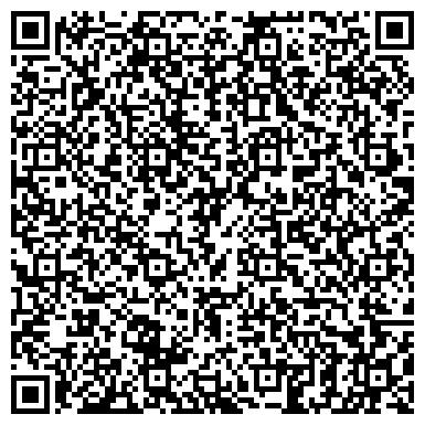 QR-код с контактной информацией организации HUMAN ACTIVES (Хьюман активс), ИП