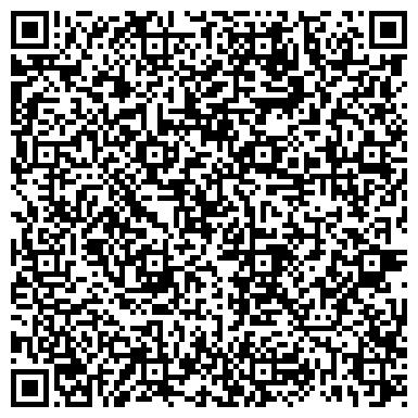 QR-код с контактной информацией организации Брюнель Енерджи ЮК лтд, Компания