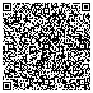 QR-код с контактной информацией организации Империя персонала, ИП
