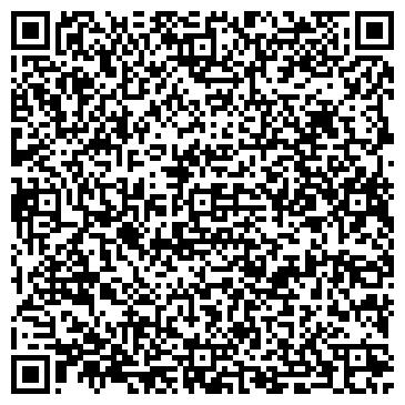 QR-код с контактной информацией организации Золотой РЕСУРС