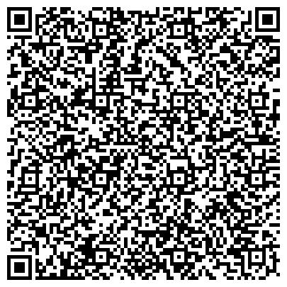 QR-код с контактной информацией организации Все вместе (A.T. Innovative Investments Incorporated), ООО