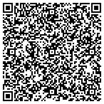 QR-код с контактной информацией организации Миллениум инвестментс, ООО
