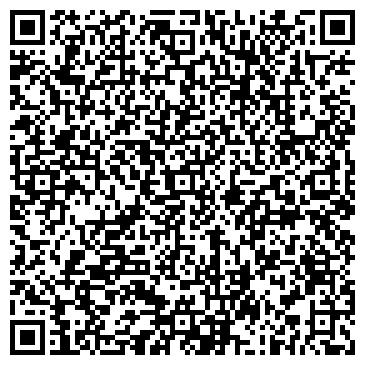 QR-код с контактной информацией организации Имексбанк, АО
