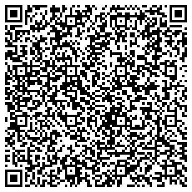 QR-код с контактной информацией организации Формула Истейт, ООО (Formula Estate)