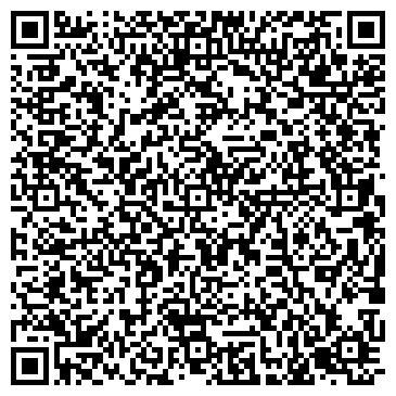 QR-код с контактной информацией организации Институт местного развития, ООО