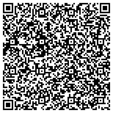 QR-код с контактной информацией организации Развитие Украины. Благотворительный фонд