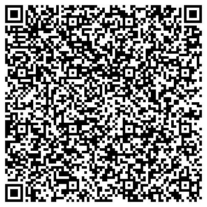 QR-код с контактной информацией организации Инвалиды - за равенство, Благотворительный фонд