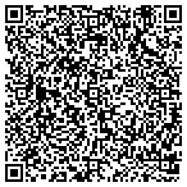 """QR-код с контактной информацией организации агенство """"Квартирный вопрос"""""""