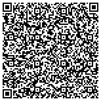 QR-код с контактной информацией организации Белагропромбанк ОАО филиал Брестский областной