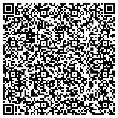 QR-код с контактной информацией организации Финансы и Сделки Харькова, Другая