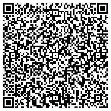 QR-код с контактной информацией организации Автогарант, ООО