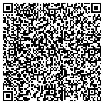 QR-код с контактной информацией организации Агротехмаркет, ООО