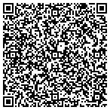QR-код с контактной информацией организации Международный Инвестиционный Банк, ПАО